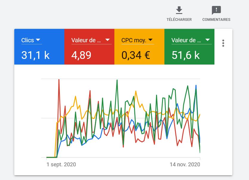 Expert Google Shopping